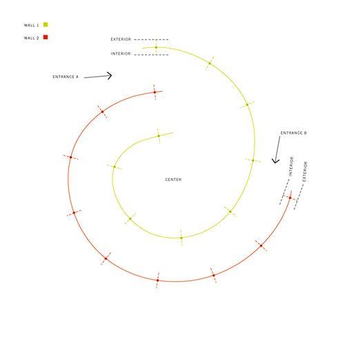 BRUCE PEARSON_diagram