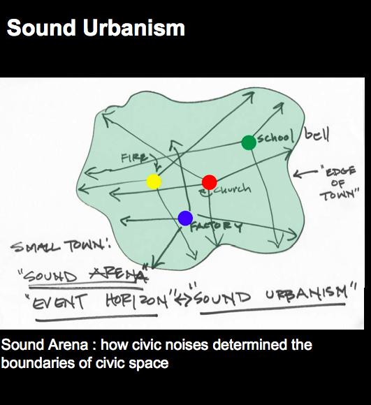 Sound.Urbanism.2.
