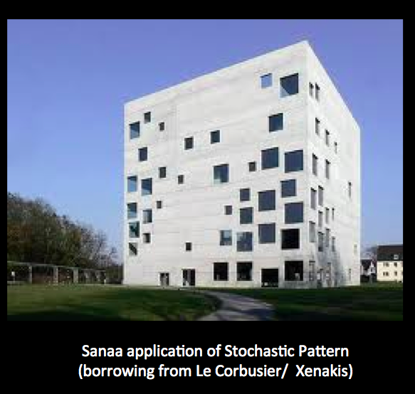 4.Sanaa.Stochastic.4