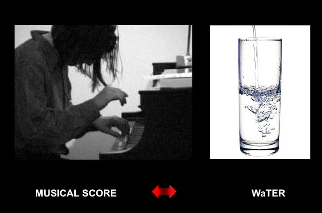 Michael.Water