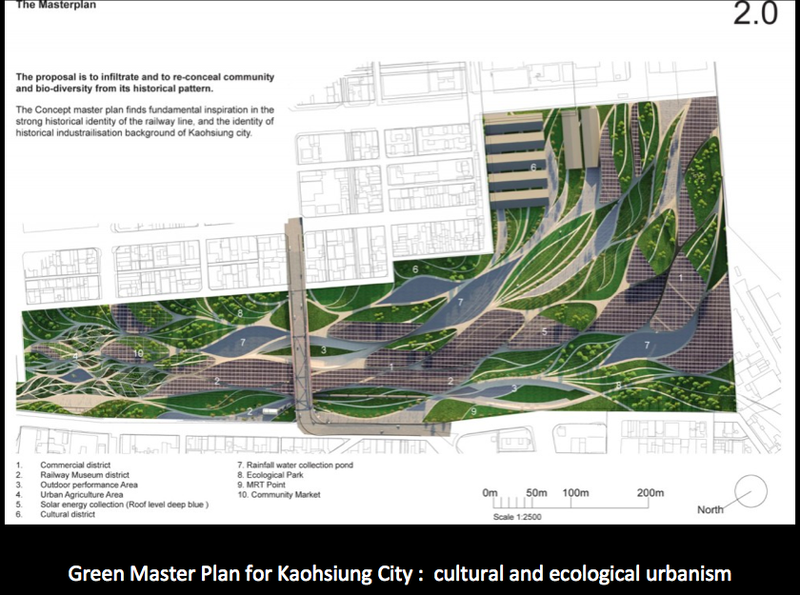 7.Kaohsiung.City.MasterPlan