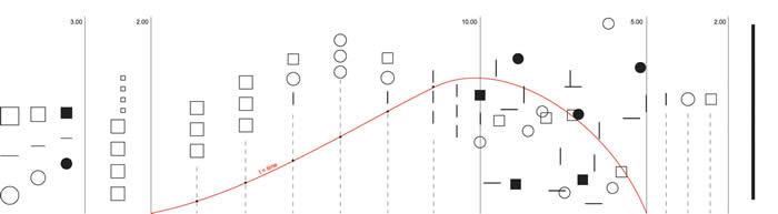 5.ADM.Score