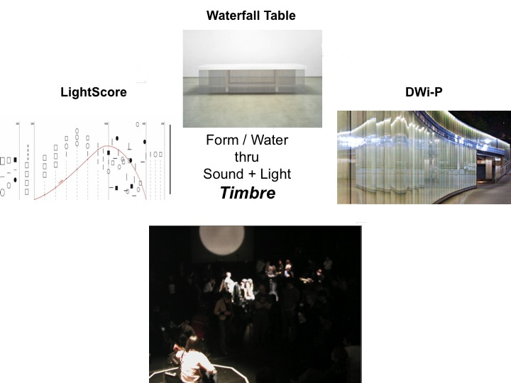 hMa, Materiality, Timbre, and Sound Architecture design - Victoria ...